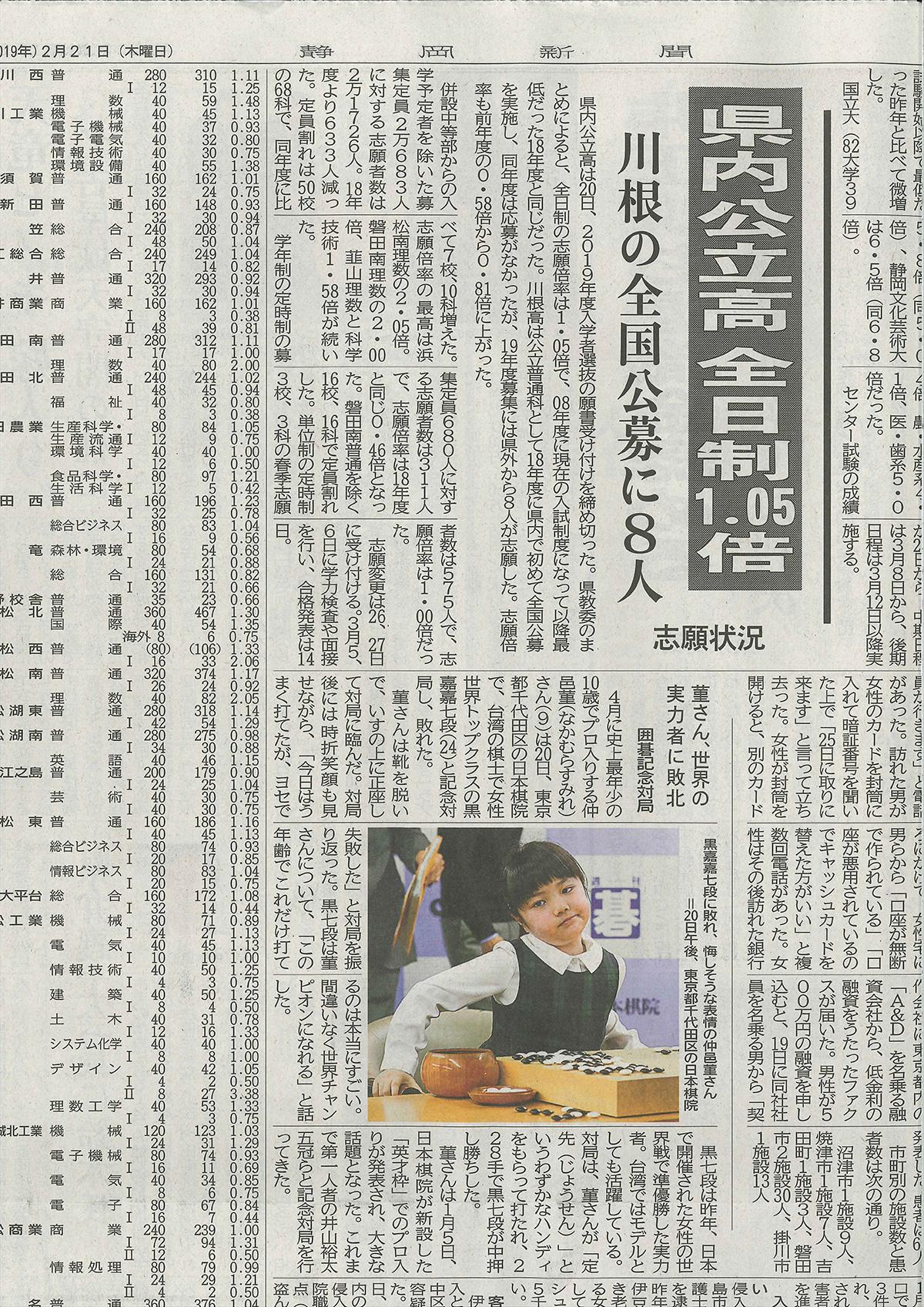 静岡県 公立高校入学者選抜 願書受付が締め切られました。